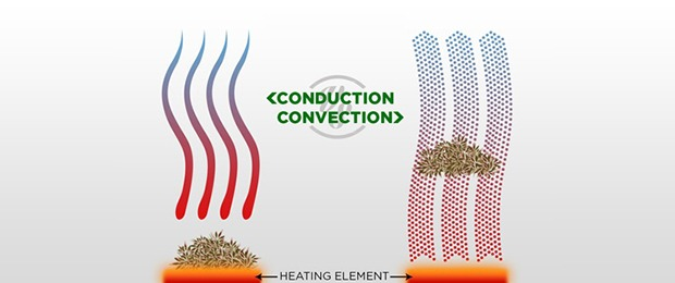 the difference between airflow and direct heat